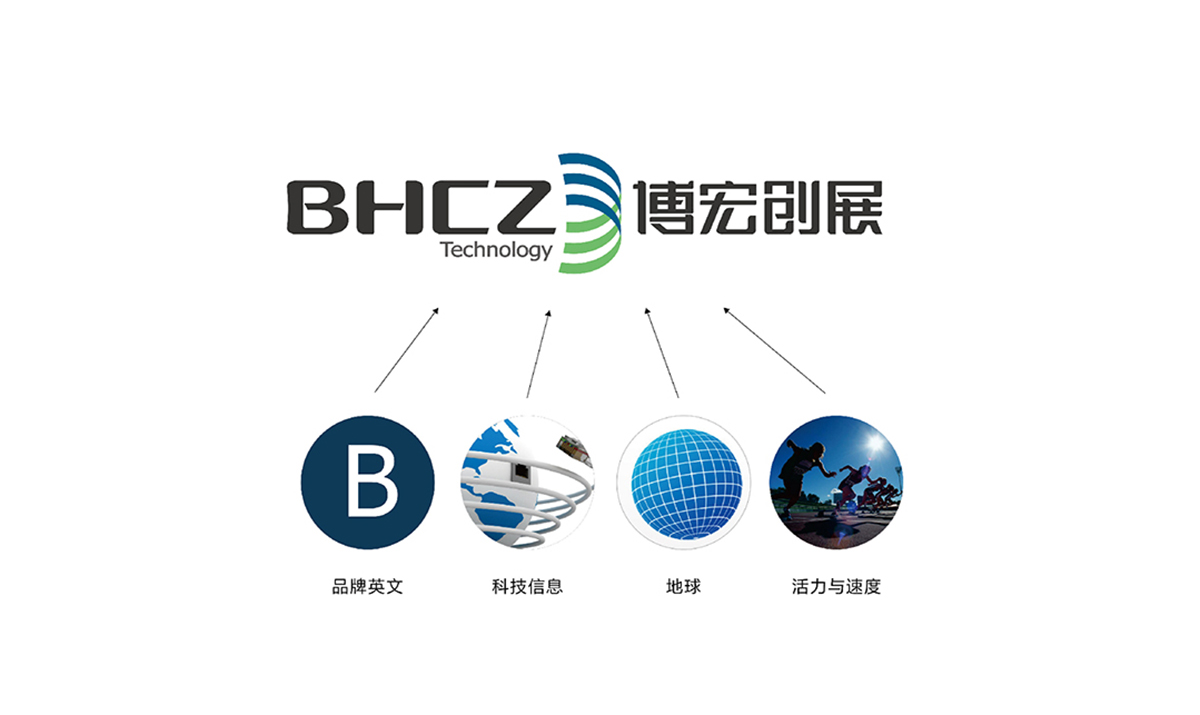北京博宏创展科技有限公司