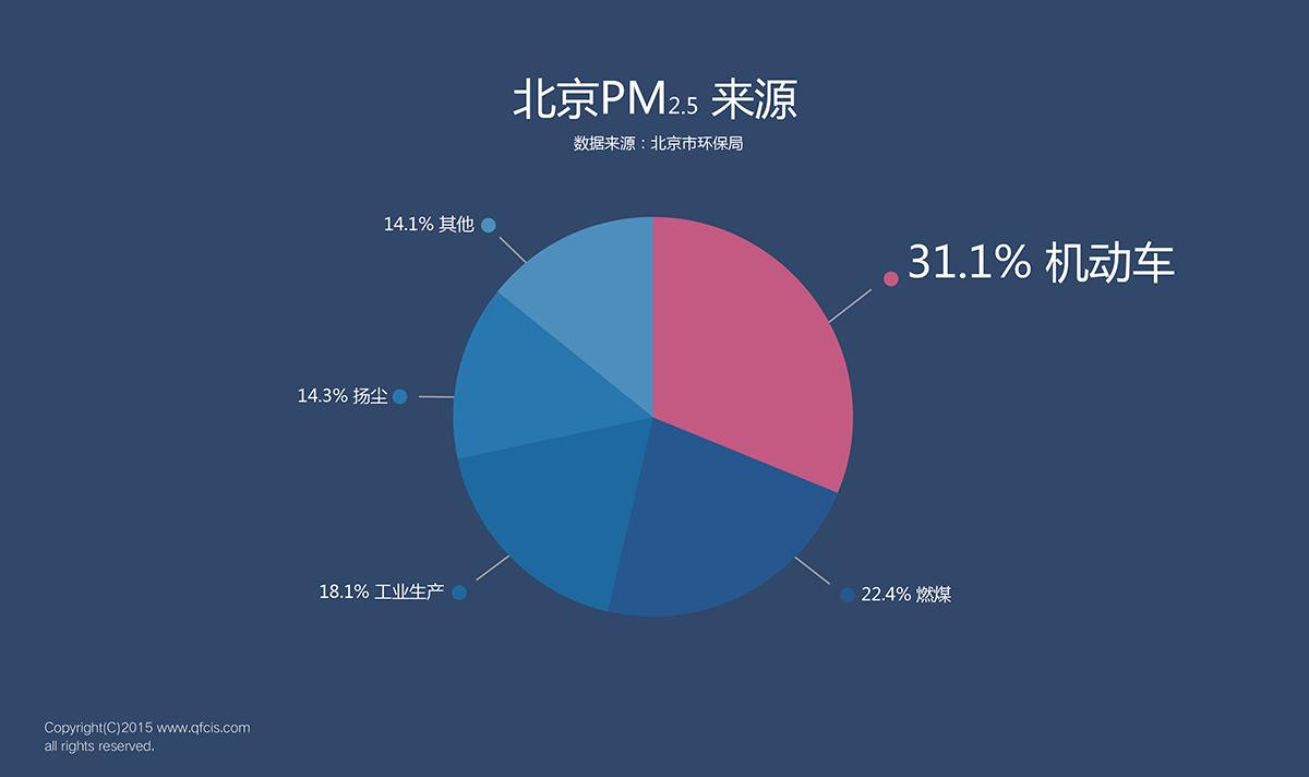 浙江东风裕隆汽车有限公司
